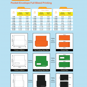 3 Most Effective Types of Business Brochures For Singapore grabprinting envelope price list 501px 600px 300x300